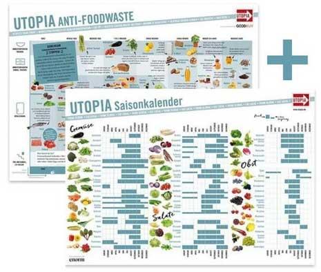 Utopia Saisonkalender + Anti-Foodwaste Poster